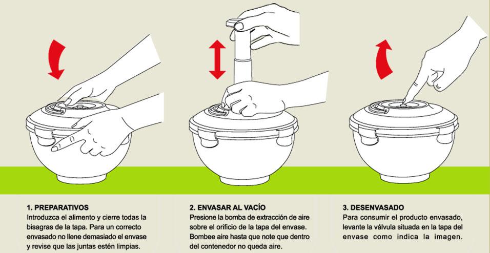 instrucciones semiesfericos